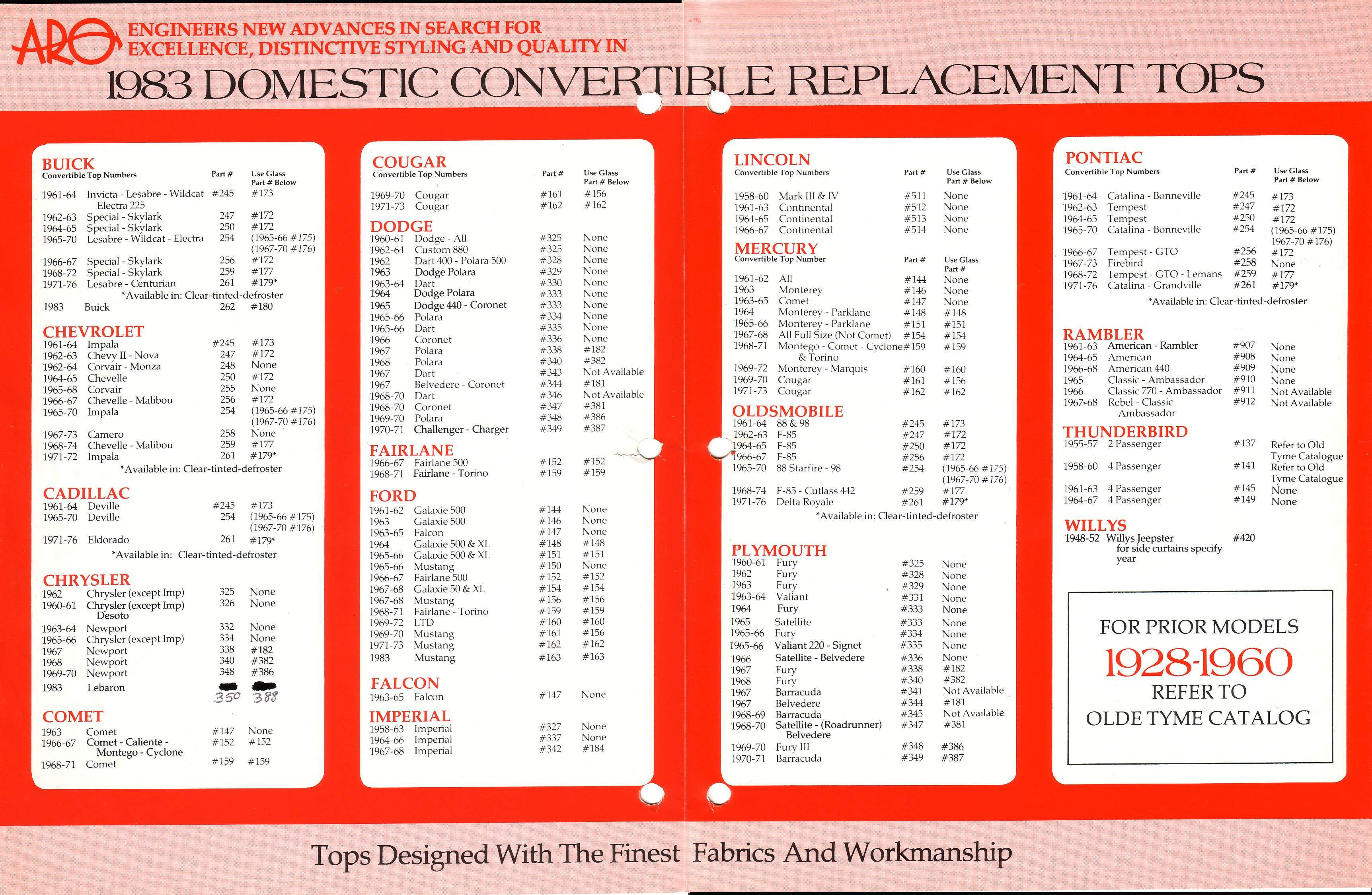 1983 ARO Domestic chart - inside . With incorrect years & spelling for ...